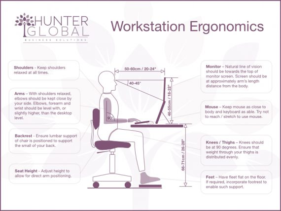 Workstation Ergonomics